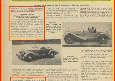 1936 06 09 les GP de France du MCF. Amilcar C6 1er De Burnay, 2ème Grigard, 3 C.A. Martin MCO, 4ème Venot (Pintade), à 1 tour 5ème Mestivier MCO, 6ème Malivor BNC et 7ème Vimont. 5
