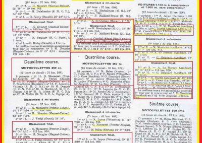 1936 09 06 les GP de France, 3ème Course 4ème C.A. Martin FIAT-Simca. 5ème Course, Amilcar, 2ème Grignard, 3ème C.A. Martin MCO, 7ème Mestivier MCO à 1tour, 1 (2)