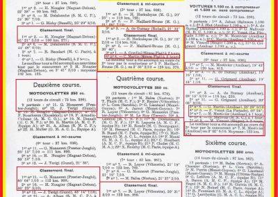 1936 09 06 les GP de France 3ème Course 4ème C.A. Martin FIAT-Simca. 5ème Course, Amilcar, 2ème Grignard, 3ème C.A. Martin MCO, 7ème Mestivier MCO à 1tour, 1