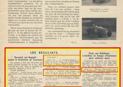 1936 20 09 Coupe d'Automne, C.A. Martin Simca-Fiat 3ème des 1100. Pollédry Alfa 1er des 2000 et 2ème au Critérium. La Coupe de Vitesse 1100, Grignard, Blot et Mestivier. 2