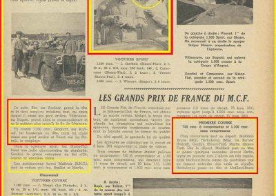 1936 20 09 Coupes, d'Automne et de Vitesse, 4ème C.A. Martin-Fiat-Simca-Coppa d'Oro, 2ème Grignard Amilcar 2ème, C.A Martin Amilcar MCO 3ème, Mestivier Amilcar MCO 5ème. 5