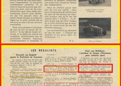 1936 20 09 Revue Auto-Sport, Coupe de Vitesse, 1er Amilcar C6 de Burnay, 2 Grignard, 3 C.A. Martin MCO, 4 Venot (Pintade) à 1 tour 5ème Mestivier MCO, 6 Malivor BNC et 7 Vimont. 3