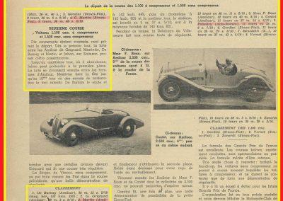 1936 20 09 les GP de France MCF, 1er GP, 4ème C.A. Martin-Fiat-Simca-Coppa d'Oro. 2ème GP Grignard Amilcar 2ème, C.A. Martin Amilcar MCO 3ème et Mestivier MCO 5ème. 4
