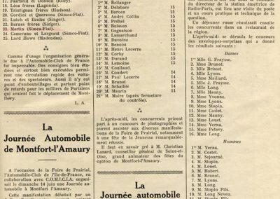 1936-GP-ACF-resultat
