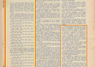 1937 00 06 Records du Monde et Internationaux 34000 km à 140 km-h, 4 pilotes Féminin sur Matford V8, 34000 km à 140 km-h. Le 20 06 les 24h du Mans, Blot est 1 des 6 Pilotes Simca-Gordini. 1