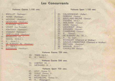 1937 15-17 05 Bol d'Or, le 16ème à Montlhéry. 1er Cat. Amilcar Horvilleur, Georges Grigard au volant de l'Amilcar Monoplace. 4_