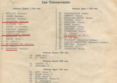 1937 17 05 Bol d'Or, Amilcar-Grignard, Horvilleur, Burmand, de Burnay, Simca- Gordini, Zanardi, Camérano, Maillard-Brune, Chenard-Rigoulot. 4