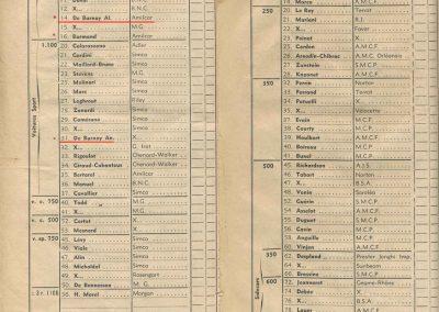 1937 17 05 Bol d'Or, Amilcar-Grignard, Horvilleur, Burmand, de Burnay, Simca- Gordini, Zanardi, Camérano, Maillard-Brune, Chenard-Rigoulot. 9
