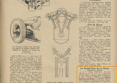 1938 -- 08 la Baule, 1er Mestivier Amilcar 1100 MCO, 4ème Grignard Amilcar Monoplace. 1