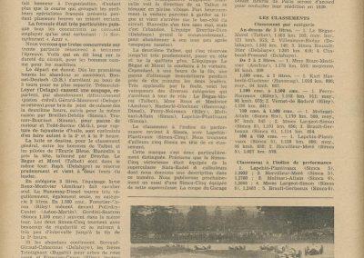 1938 11 09 12 H. de Paris Morel Côte Lapize 1