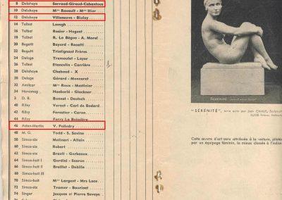 1938 11 09 les 12 heures de Paris. Biolay-Serreaud (Delahaye), Gordini-Scaron (Simca-Fiat), Pollédry (Aston Martin), Le Bègue-Morel (Talbot). 2