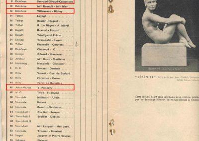 1938 11 09 les 12 heures de Paris. Raph, Serraud-G. Cabantous et Villeneuve-Biolay (Delahaye). Gordini-Scaron (Simca), Pollédry (Aston Martin), Le Bègue-Morel (Talbot). 2