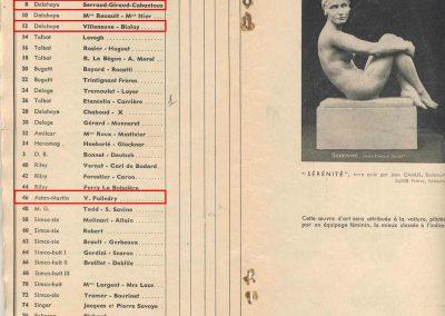 1938 11 09 les 12 heures de Paris. Serraud-Giraud-Cababtous, Gordini-Scaron, Le Bègue-Morel, Raph, Pollédry, Villeneuve-Biolay, Roux-Mestivier, Etancelin-Carrière, Dreyfus, Rouault-Itier.... 2