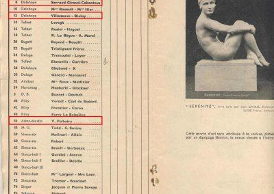 1938 11 09 les 12 heures de Paris. les Pilotes, Biolet, Serraud.... 2