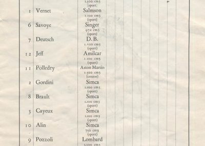 1945 09 09 Coupe de Paris, Libération, Dauphine. Amilcar Mestivier MCO 1100, C.A. Martin MCO 1500, Grignard, Ondet Monoplace 6cyl. Amilcar, Polledry Alfa-Roméo 1750. 6