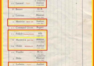 1945 09 09 Coupe de Paris et Libération, Dauphine. Amilcar Mestivier MCO 1100, C.A. Martin MCO 1500, Grignard, Ondet Monoplace 6cyl. Amilcar, Polledry Alfa-Roméo 1750. 3