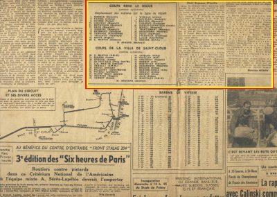 1946 09 06 Circuit de Saint-Cloud. Coupe Cons. Municipal et Ville de St-Cloud. Amilcar MCO 1500 C.A. Martin n°51, le 1100 de Mestivier n°38, 10ème et le Monoplace Amilcar de Ondet n°56, 12ème. 5