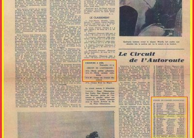 1946 30 05 Bois Boulogne, 1er Wimille Alfa-Roméo 2ème Chiron Talbot 4,5. Le 09 06 Circuit St-Cloud Coupe Conseil Municipal Inaugu. Autoroute CA Martin Amilcar n°51 MCO 1500 1er aux essais. 1