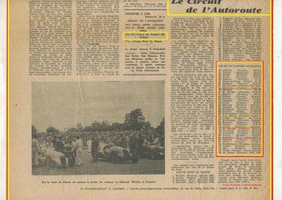 1946 30 05 Bois Boulogne, 1er Wimille Alfa-Roméo 2ème Chiron Talbot 4,5. Le 09 06 Circuit St-Cloud Coupe Conseil Municipal Inaugu. Autoroute CA Martin Amilcar n°51 MCO 1500 1er aux essais. 2