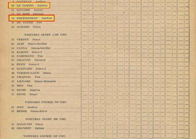 1947 15 09 Bol d'Or. Les Loges. 1er Cat. Course Amilcar Monoplace Le Jamtel. Cat. Sport 1er Cayla Simca-Gordini. Claude Martin sur la Baby Amilcar. 15