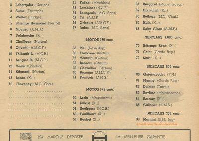 1947 15 09 Bol d'Or. Saint-Germain-en-Laye, les Loges. 1er Cat. Course Amilcar Monoplace Le Jamtel. Cat. Sport 1er Cayla Simca-Gordini. Claude Martin sur la Baby Amilcar. 16