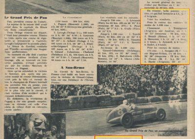 1947 20 04 Circuit d'Avignon. 1er Trintignant-sur l'Amilcar Monoplace 6 cylindres 1100cc de Ondet. 1