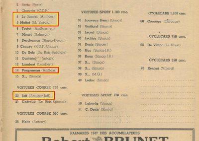 1948 15-17 05 20ème Bol d'Or. Les engagés. 6