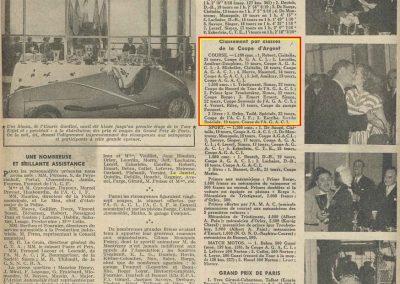 1948 30 05 1er GP de Paris à Montlhéry, Coupe d'Argent, 1er Le Jamtel, Amilcar Monoplace Dauphine. 4