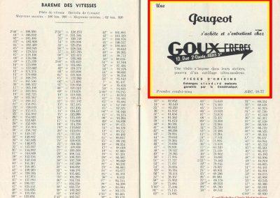 1949 09 10 GP du Salon, Montlhéry, Publicité Garage Goux Frères, Pollédry, Grignard, Pozzi, Wagner... 10