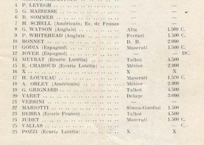1949 09 10 GP du Salon de Paris à Monthléry Hommage à Williams, Pollédry, Grignard, Pozzi, Wagner, Sommer, Colibet Chef de piste... 5