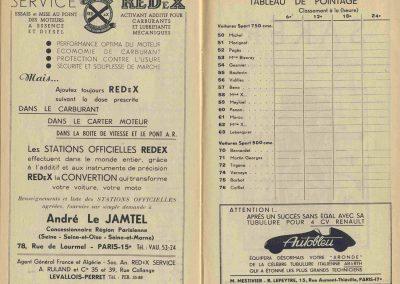 1952 07-09 06 le 24ème Bol d'Or à Montlhéry. C.A. Martin 1er Cat. Simca Aronde 2122 km., n°5. Le Jamtel Redex, accident sur Porsche. 3