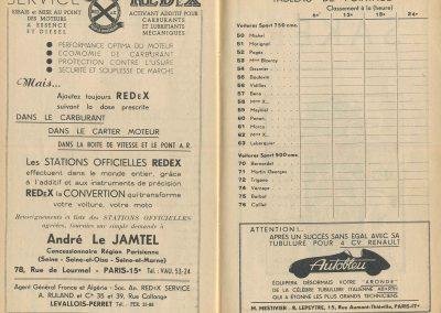 1952 09 06 B.O. à Montlhéry, Le Jamtel sur Porsche, accidenté, C.A. Martin 1er Cat. Simca Aronde, 5