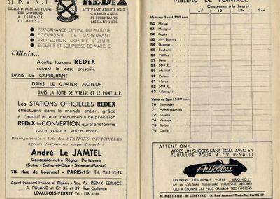 1952-Jamtel-Redex-Poin