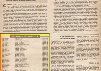 1954 Palmarès GP ACF, 1936-1953 AAT Sport. 1