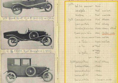 Résultat 1926 Palmarès