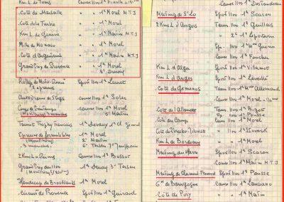 Résultat 1926 Tony 16