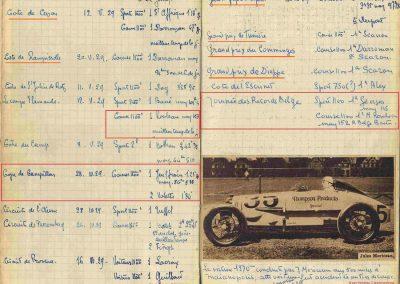 Résultat 1929 30 05 500 miles d'Indianapolis USA. ab Moriceau sur l'Amilcar, Chiron sur Delage est 7ème sur 11 arrivants et 35 partants 1_